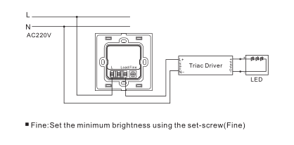 lamp dimmer switch